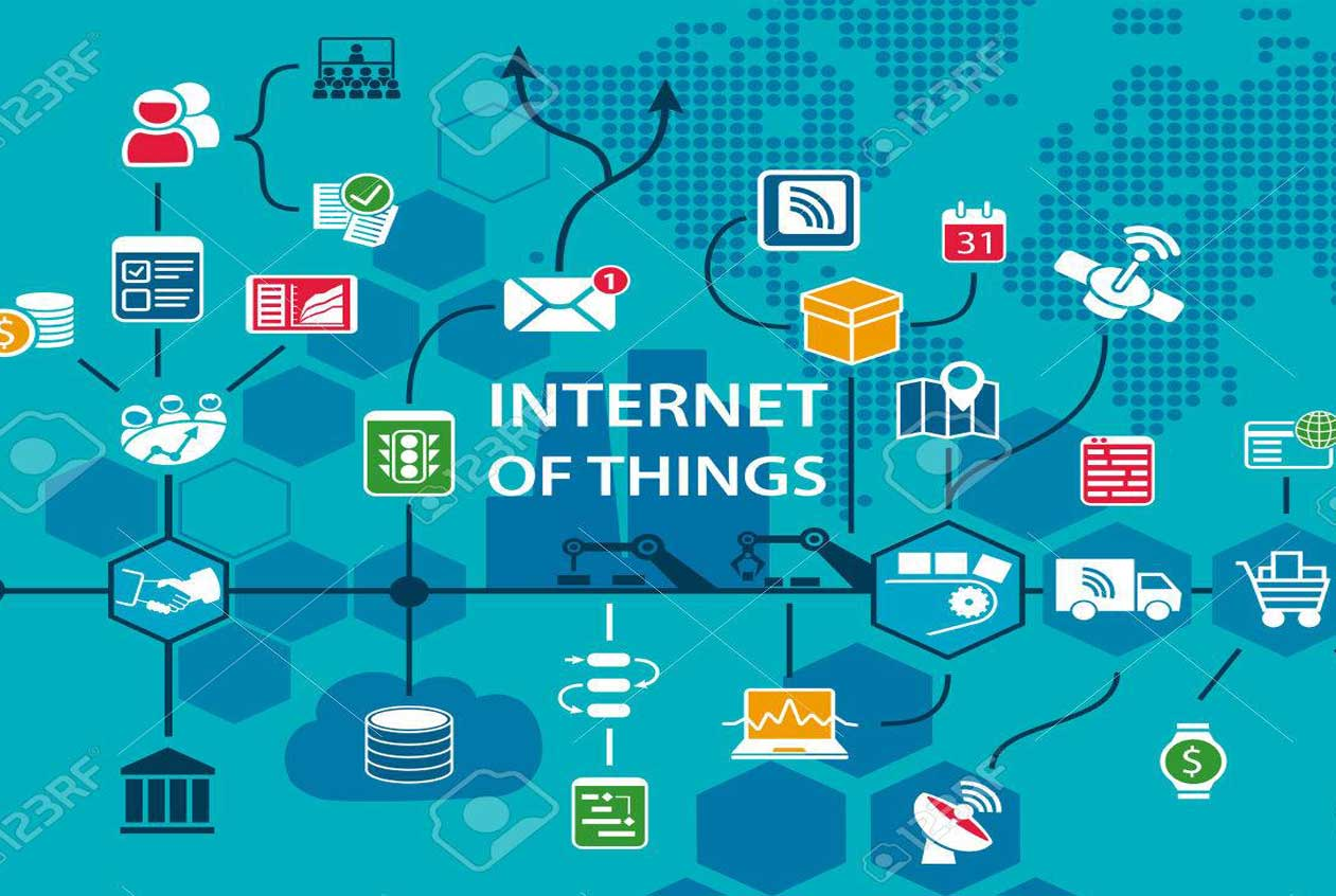 Internet of things che cos'è